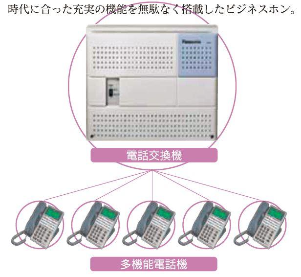 ビジネスホン(電話交換機)