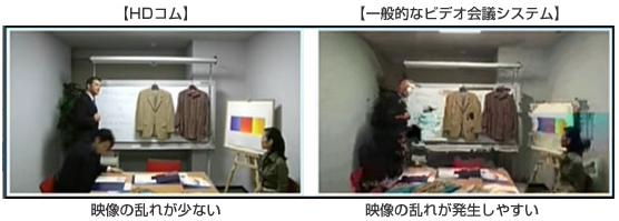 テレビ会議システム_2