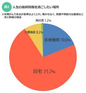 厚生労働省 _人口動態調査_2