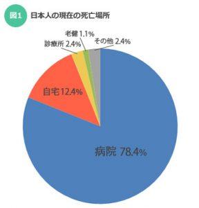 厚生労働省 _人口動態調査_1
