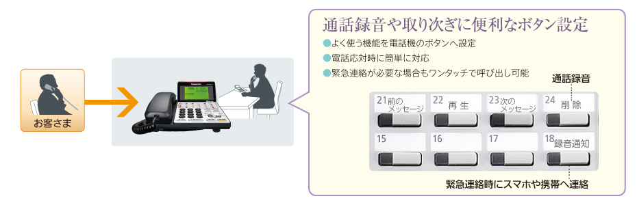 ビジネスホン_通話録音機能_1