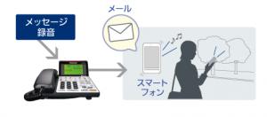 ビジネスホン_通話録音機能_4