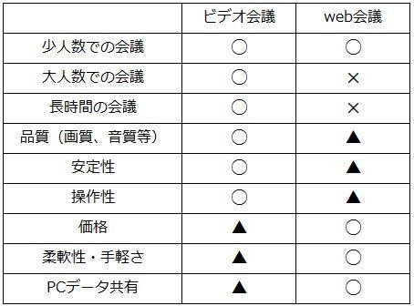 ビデオ会議_web会議_6