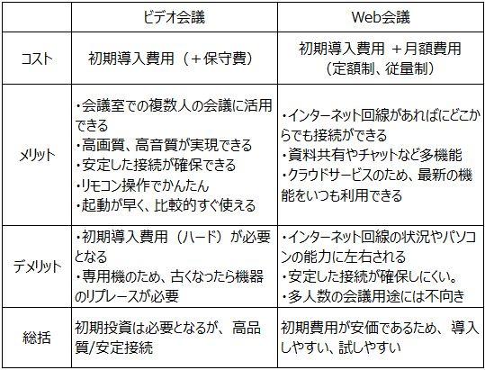 ビデオ会議_web会議_7
