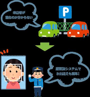 【活用方法5】顔認証システムの導入で特別感のある接客を