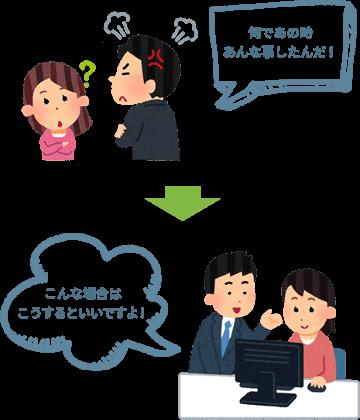 【活用方法3】社員教育のビデオとして
