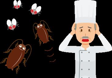 ゴキブリによる食中毒などで起こるお店の被害