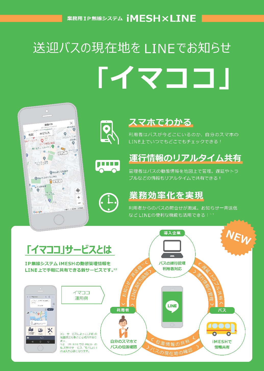 イマココ_iMESH_LINE