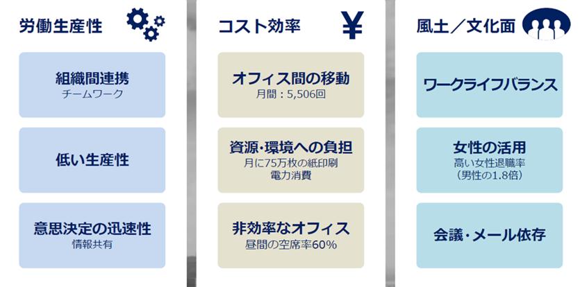 生産性_コスト_風土