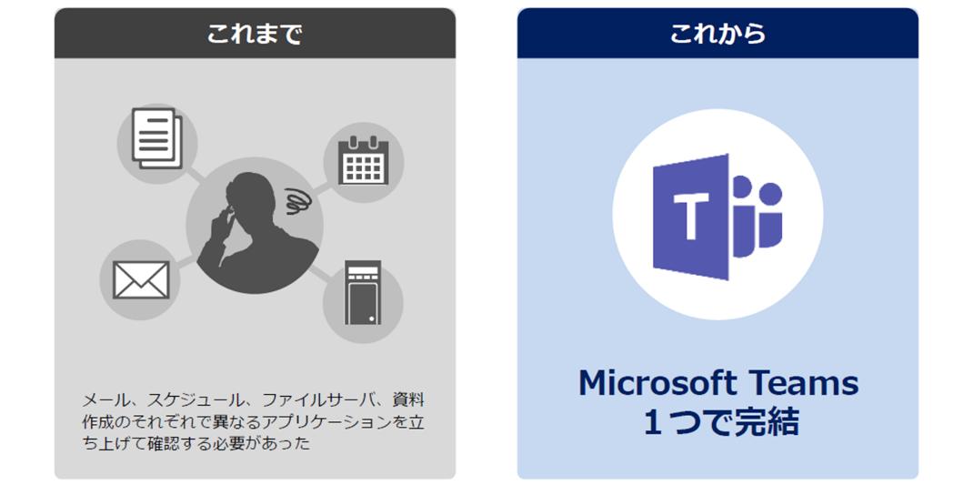 Microsoft Teams_完結