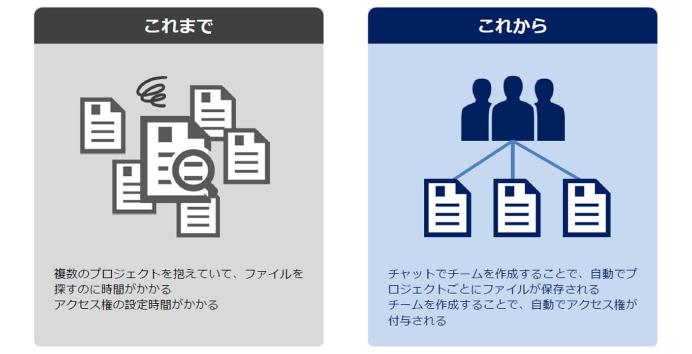 ファイル_管理