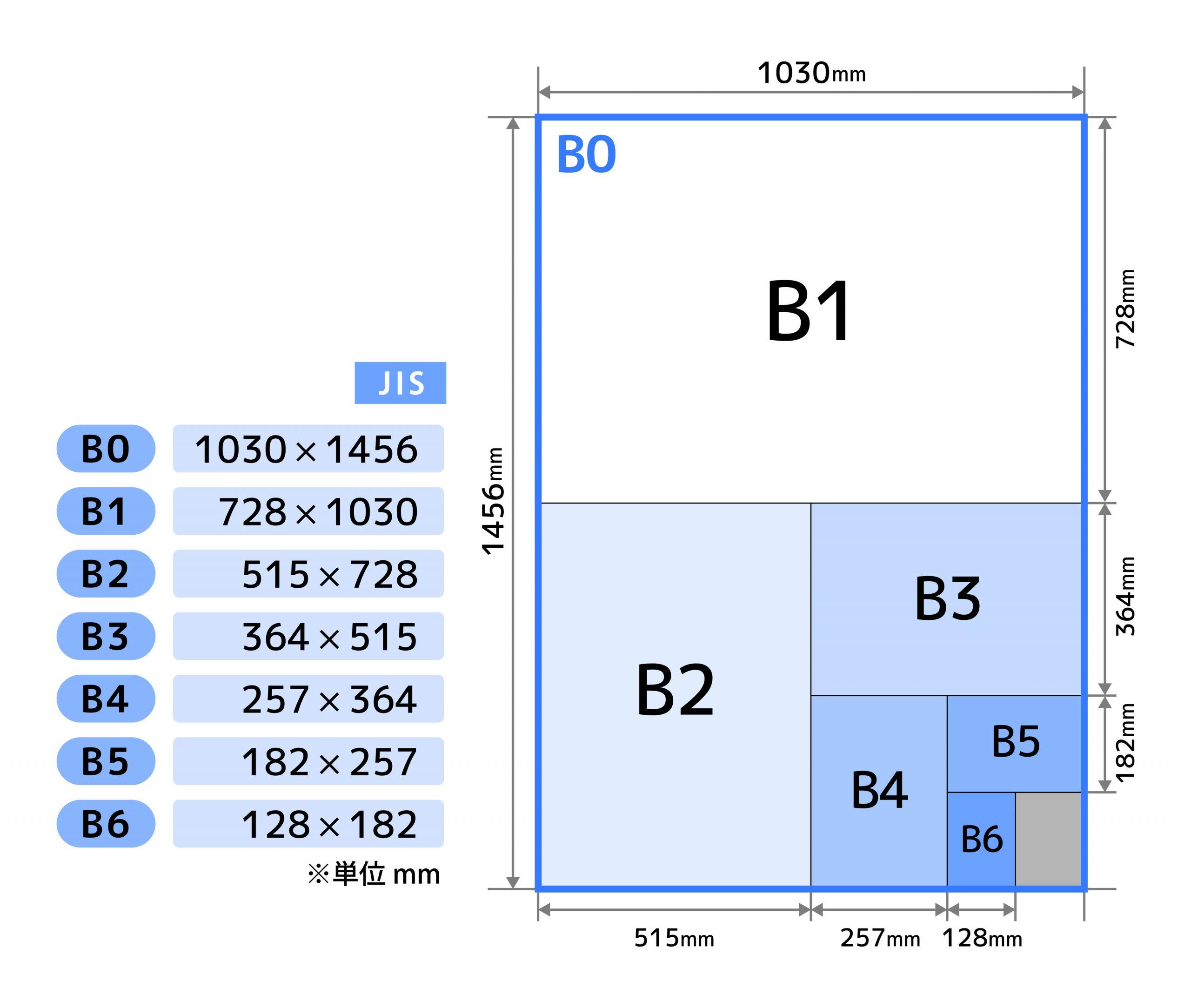 B4_サイズ